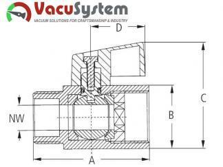 Podciśnieniowy zawór kulowy MKV Mini Wymiary