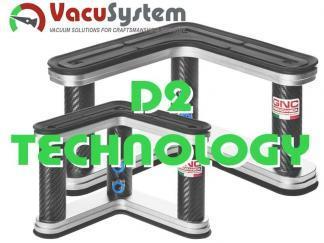 Przyssawki narożne do D2 Technology