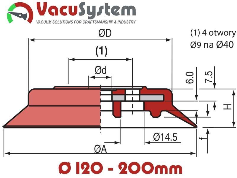 przyssawki płaskie okrągłe 120-200 mm vpg coval schmalz wymiary