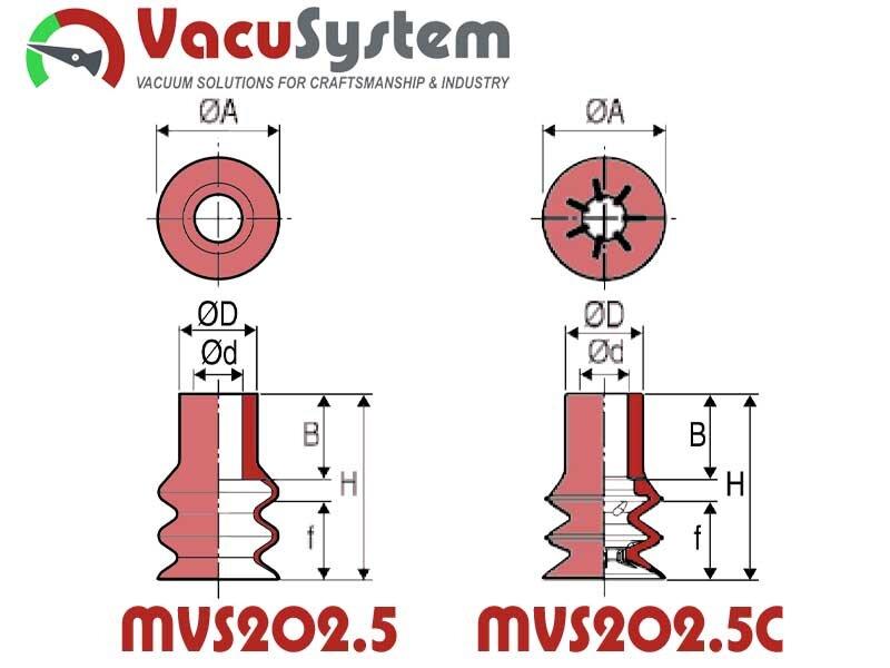 Przyssawki MVS Ø 20 do szybkich cykli wymiary
